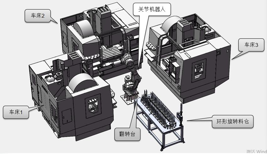 车床三联机上下料机器人布局图