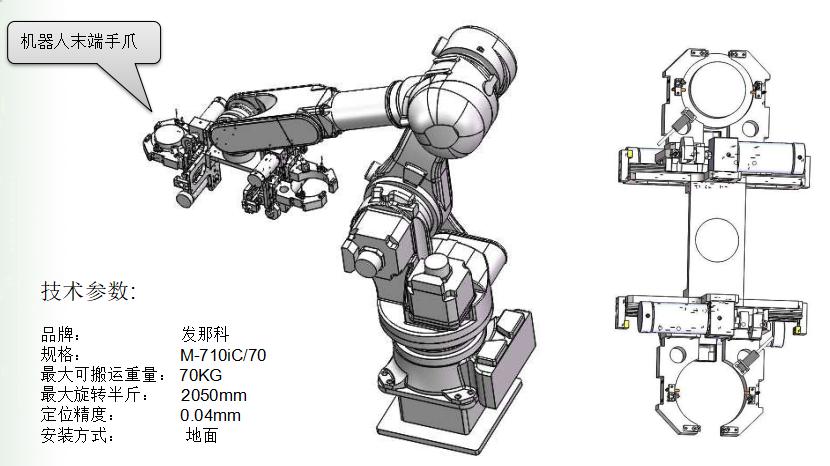 机器人/机械手爪