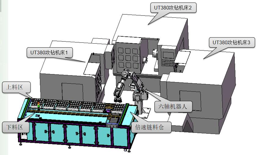 机器人自动化产线布局图