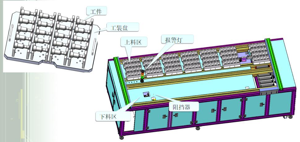 七工位自动循环料仓