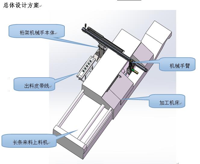 接料机械手设计方案图