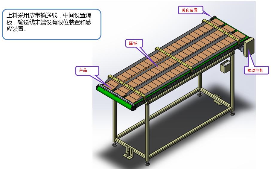 机器人产线上料输送线设计说明