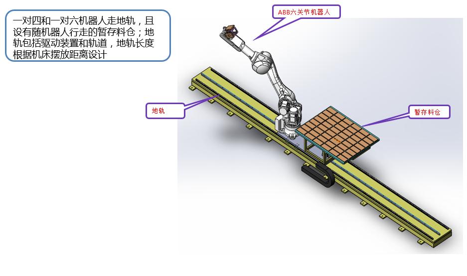 机器人行走地轨设计说明