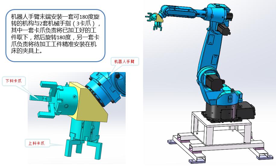 磨床上下料机器人手爪设计说明