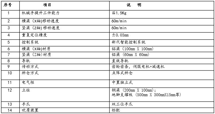 机械手技术参数表