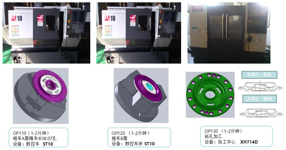 机床上下料机器人加工产品工艺介绍