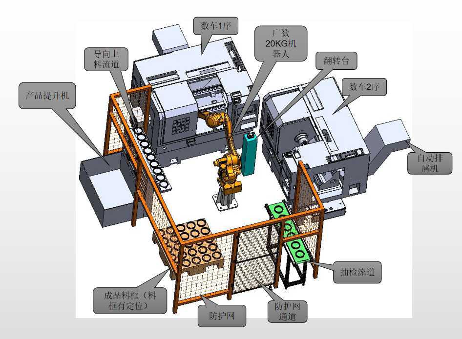 轴承车床加工上下料机器人产线布局图